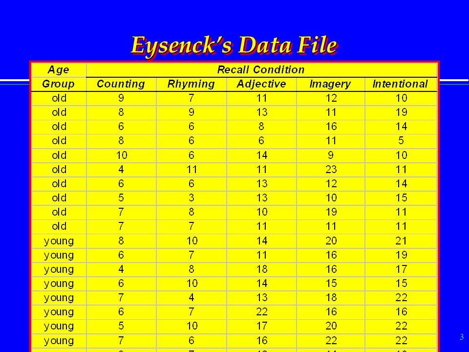 3 Eysenck's Data File