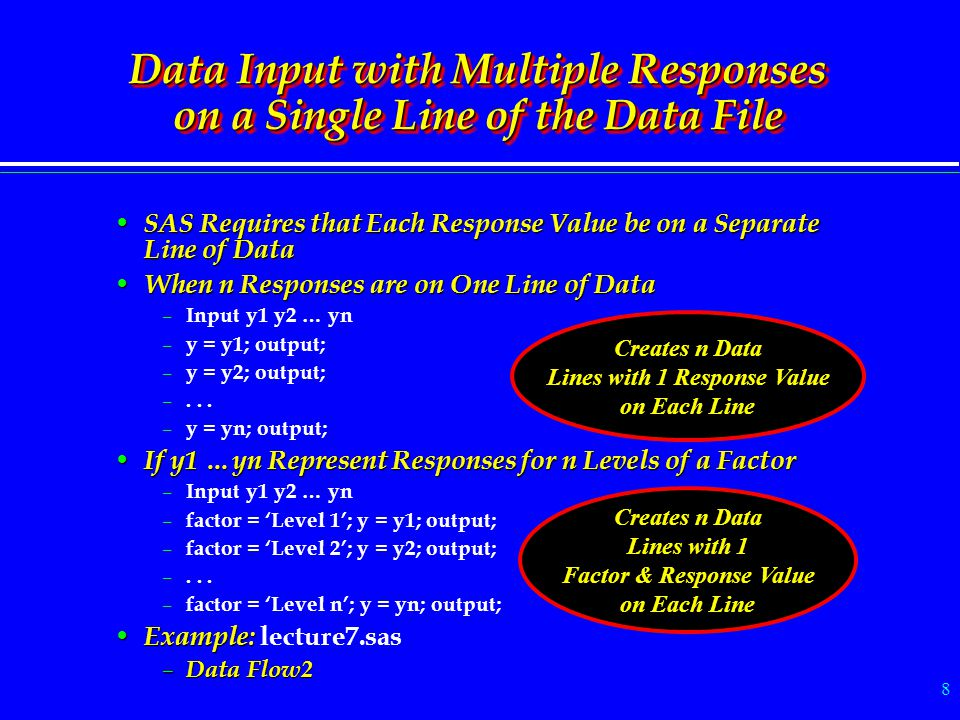 8 Data Input with Multiple Responses on a Single Line of the Data File SAS Requires that Each Response Value be on a Separate Line of Data SAS Require