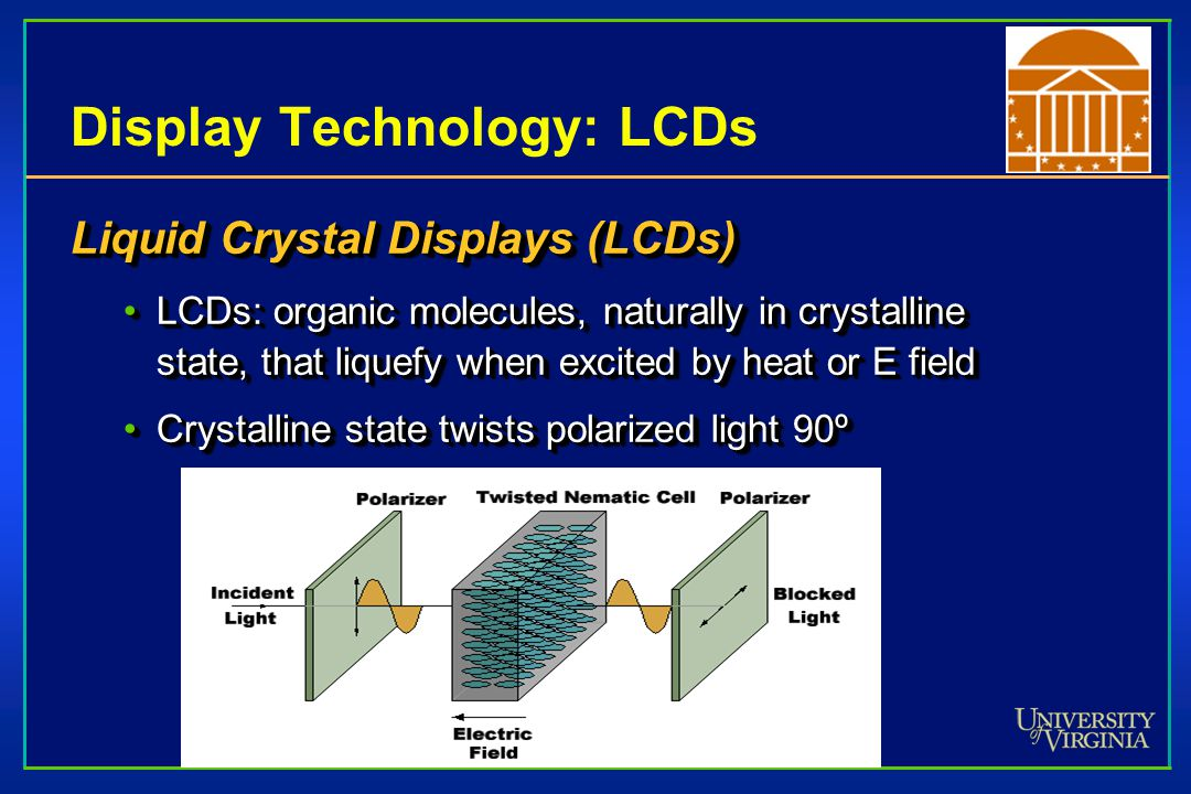 Display Technology: LCDs Liquid Crystal Displays (LCDs) LCDs: organic molecules, naturally in crystalline state, that liquefy when excited by heat or E fieldLCDs: organic molecules, naturally in crystalline state, that liquefy when excited by heat or E field Crystalline state twists polarized light 90ºCrystalline state twists polarized light 90º Liquid Crystal Displays (LCDs) LCDs: organic molecules, naturally in crystalline state, that liquefy when excited by heat or E fieldLCDs: organic molecules, naturally in crystalline state, that liquefy when excited by heat or E field Crystalline state twists polarized light 90ºCrystalline state twists polarized light 90º