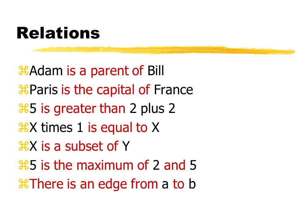 ?- true.Y=carl ?- p(bill,Y). X=adam SLD-Tree ?- gp(X,Y).