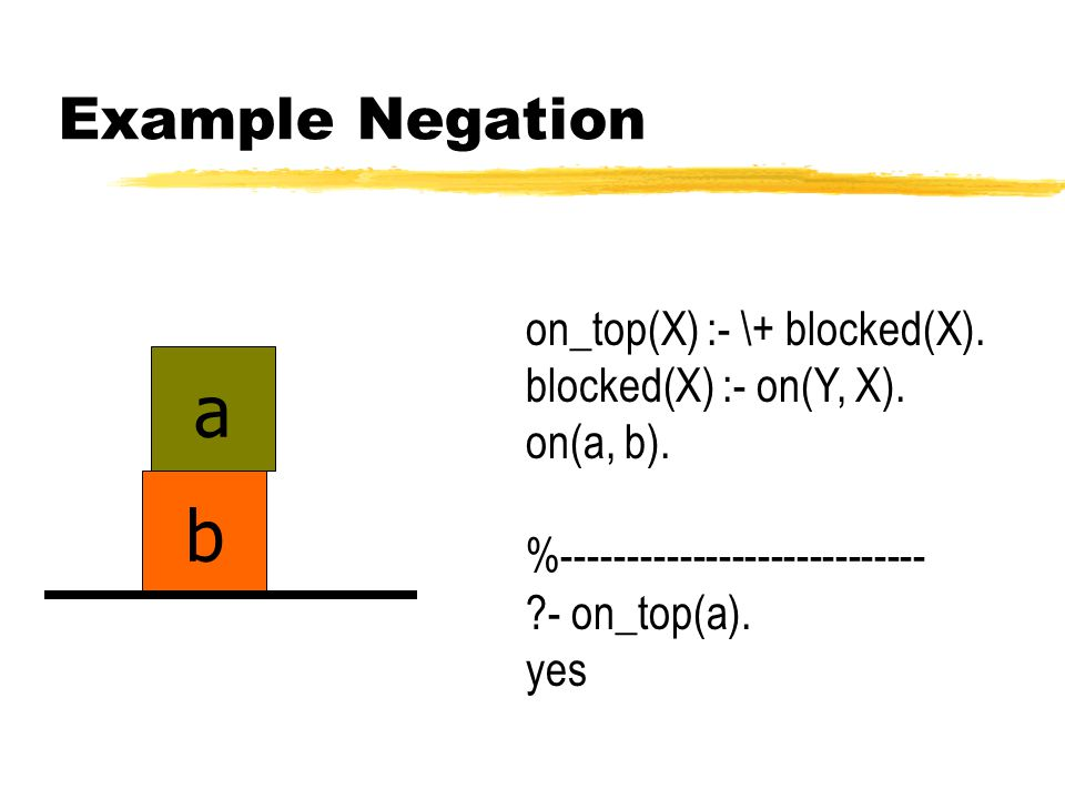 Example Negation on_top(X) :- \+ blocked(X). blocked(X) :- on(Y, X).