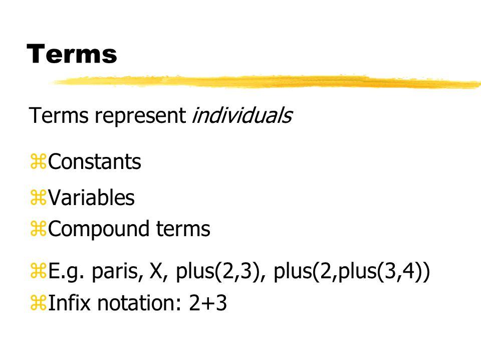 a b c. [].. c b a List Notation.(a,.(b,.(c, [])))