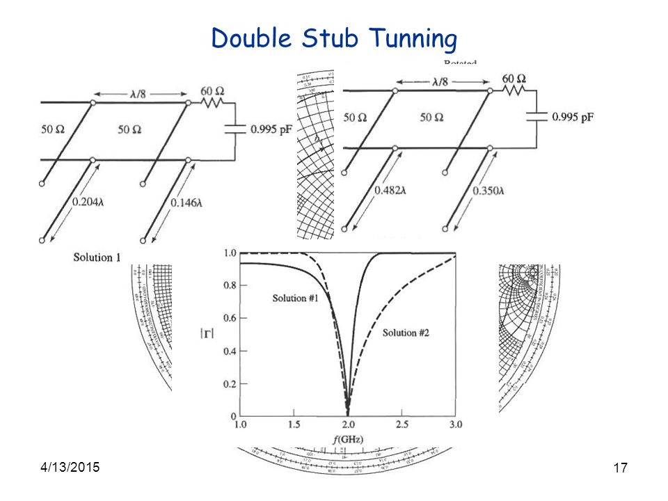 Double Stub Tunning 4/13/2015 17 ELCT564
