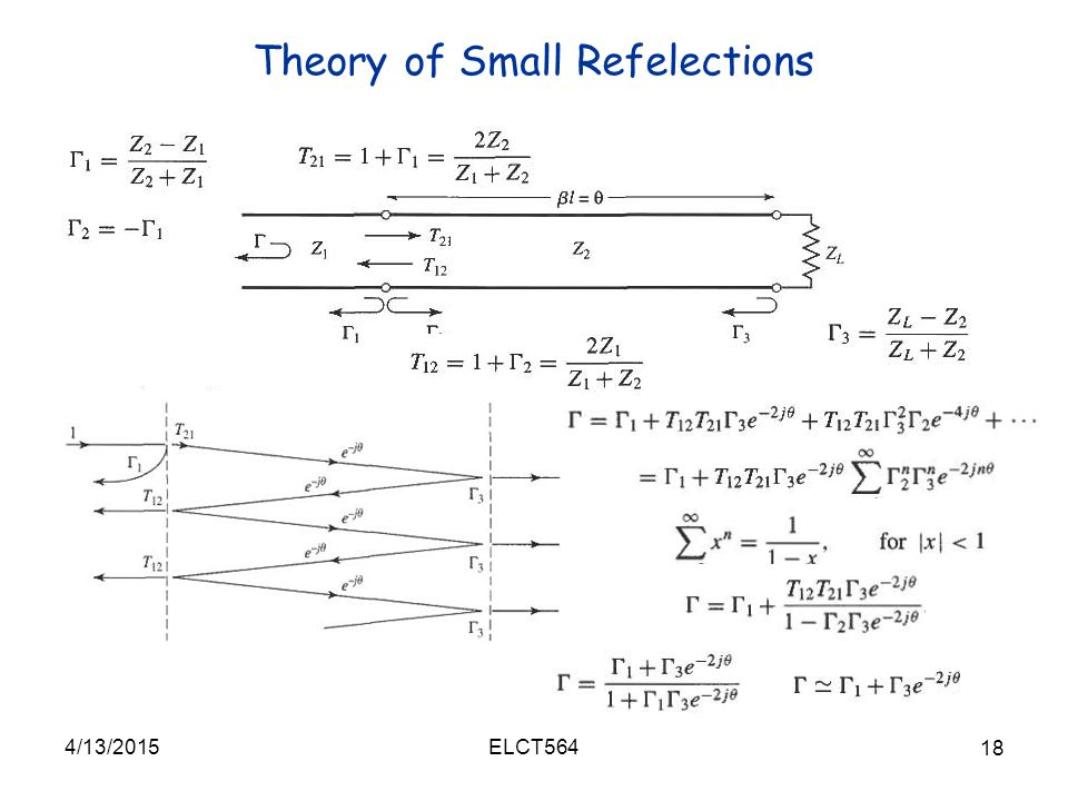 Theory of Small Refelections 4/13/2015 18 ELCT564