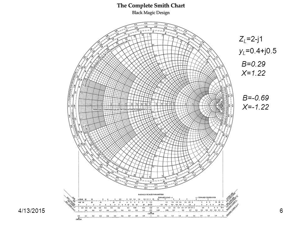 4/13/20156ELCT564 Z L =2-j1 y L =0.4+j0.5 B=0.29 X=1.22 B=-0.69 X=-1.22