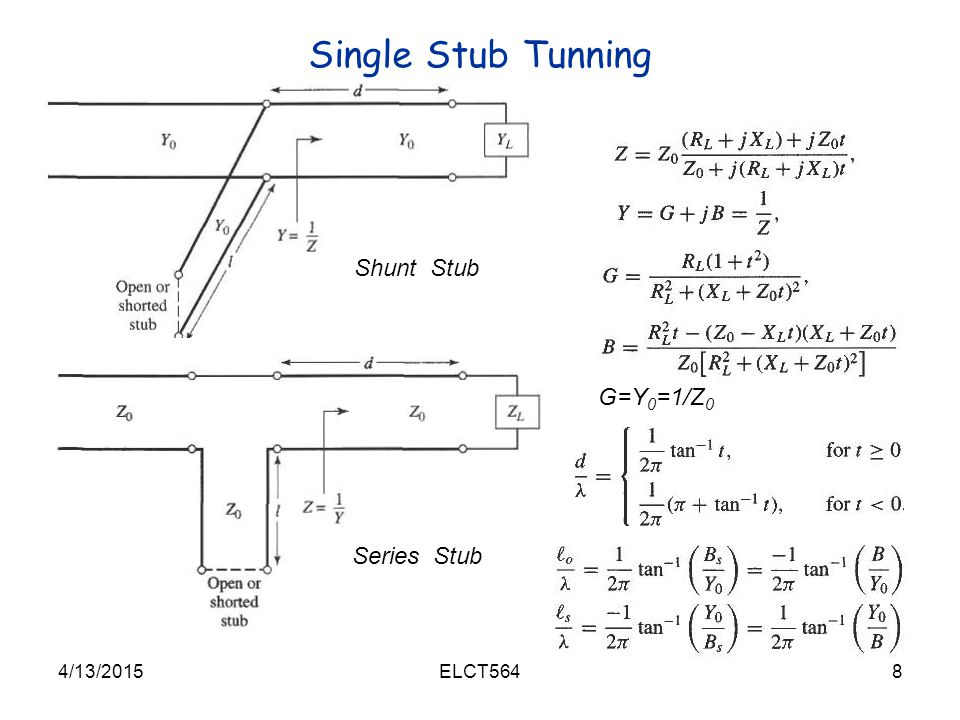 Single Stub Tunning 4/13/20158ELCT564 Shunt Stub Series Stub G=Y 0 =1/Z 0