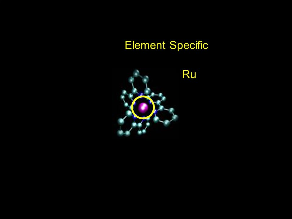 Element Specific Ru