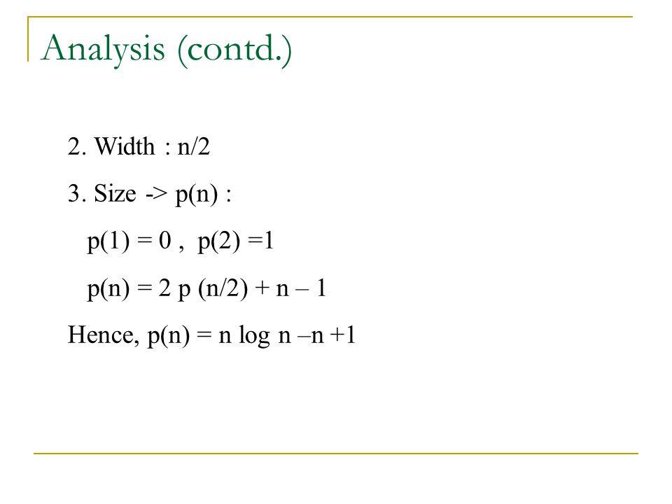 Analysis (contd.) 2. Width : n/2 3.