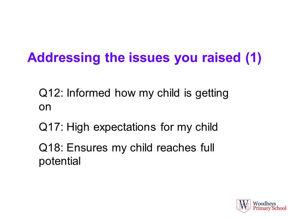 Understanding Pupil Progress and Attainment