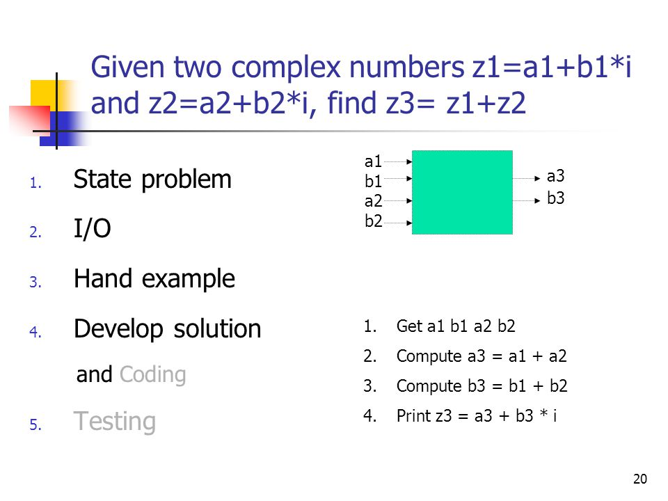 20 Given two complex numbers z1=a1+b1*i and z2=a2+b2*i, find z3= z1+z2 1. State problem 2. I/O 3. Hand example 4. Develop solution and Coding 5. Testi