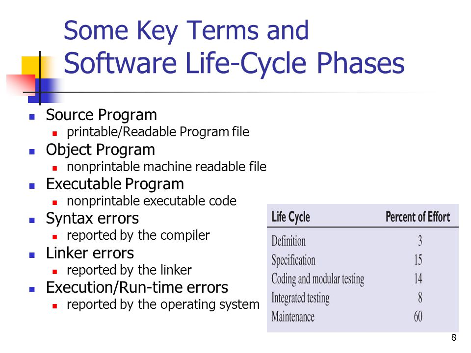 8 Some Key Terms and Software Life-Cycle Phases Source Program printable/Readable Program file Object Program nonprintable machine readable file Execu