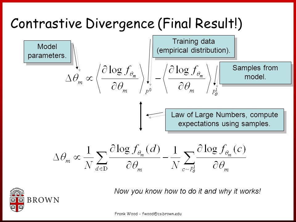 Frank Wood - fwood@cs.brown.edu Contrastive Divergence (Final Result!) Law of Large Numbers, compute expectations using samples.