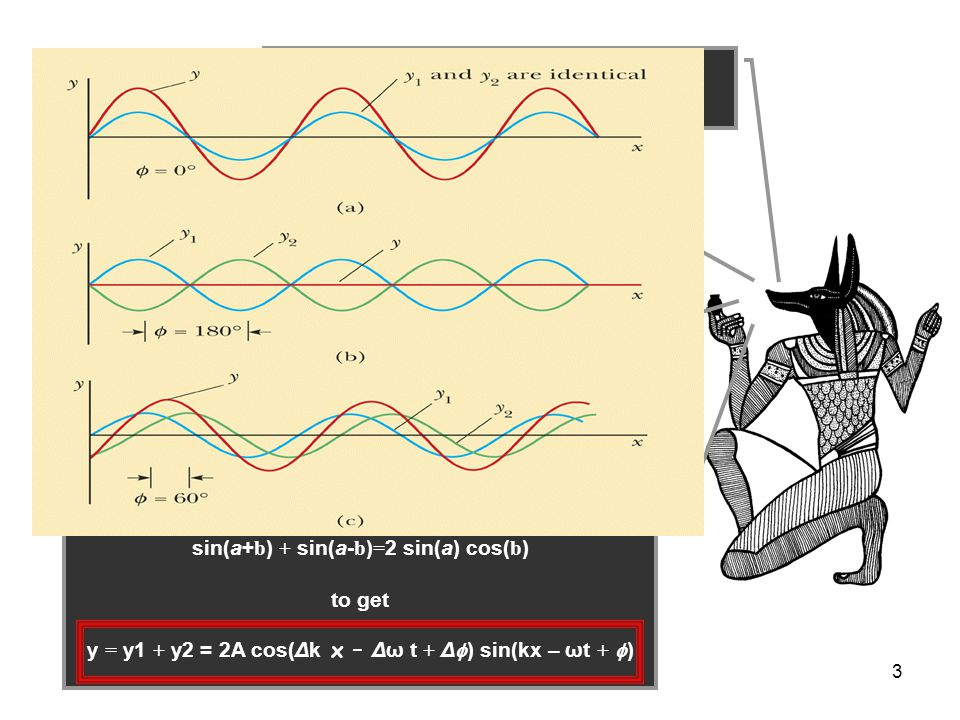 3 The combination of waves can give very interesting effects On a string: Wave 1: y 1 = A sin(k 1 x -  1 t +  1 ) Wave 2: y 2 = A sin(k 2 x - ω 2 t