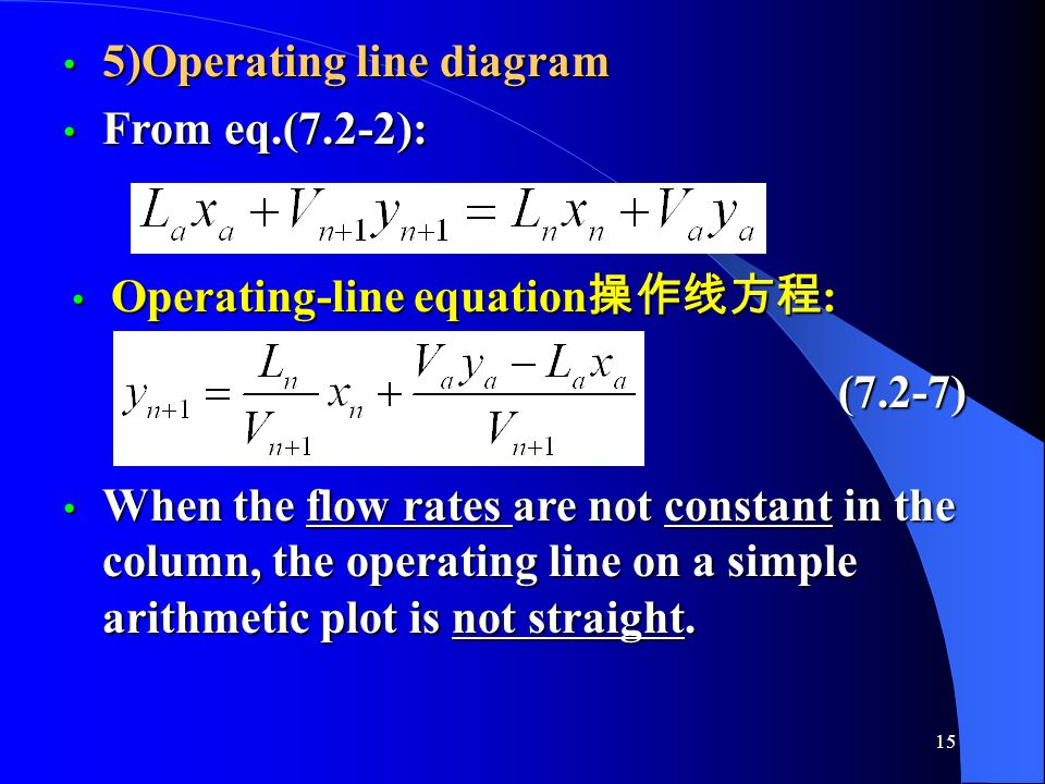15 5)Operating line diagram 5)Operating line diagram From eq.(7.2-2): From eq.(7.2-2): Operating-line equation 操作线方程 : Operating-line equation 操作线方程 :(7.2-7) When the flow rates are not constant in the column, the operating line on a simple arithmetic plot is not straight.