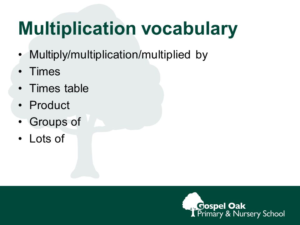 Multiplication vocabulary Multiply/multiplication/multiplied by Times Times table Product Groups of Lots of