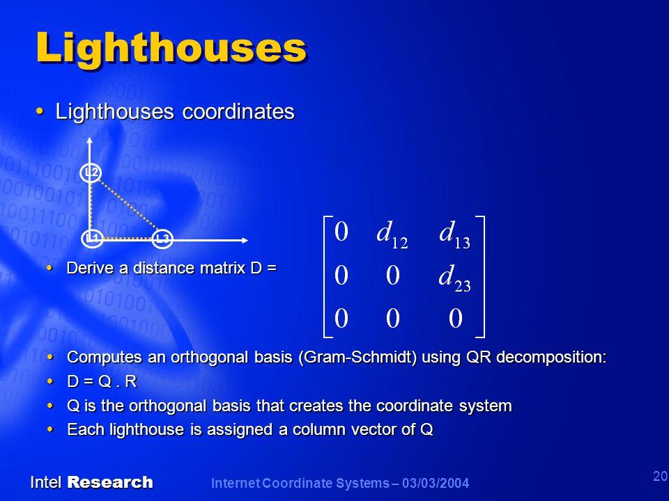 Internet Coordinate Systems – 03/03/2004 Intel Research 20 Lighthouses  Lighthouses coordinates L1 L2 L3  Derive a distance matrix D =  Computes an orthogonal basis (Gram-Schmidt) using QR decomposition:  D = Q.