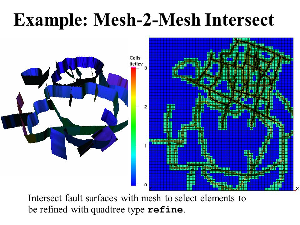 Example: Mesh-2-Mesh Intersect Intersect fault surfaces with mesh to select elements to be refined with quadtree type refine.
