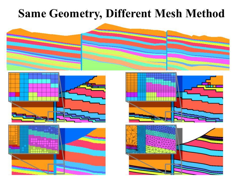 Same Geometry, Different Mesh Method