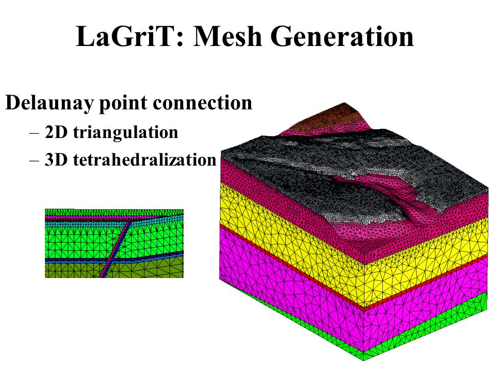 LaGriT: Mesh Generation Delaunay point connection –2D triangulation –3D tetrahedralization