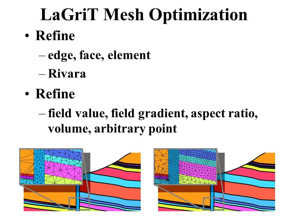 LaGriT Mesh Optimization Refine –edge, face, element –Rivara Refine –field value, field gradient, aspect ratio, volume, arbitrary point