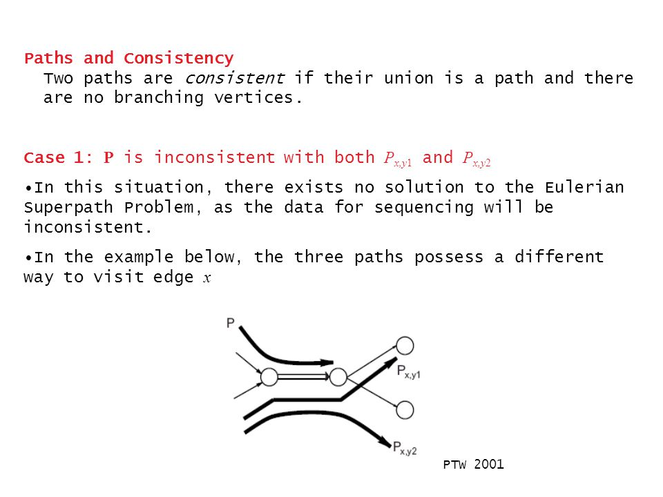 Paths and Consistency Two paths are consistent if their union is a path and there are no branching vertices.
