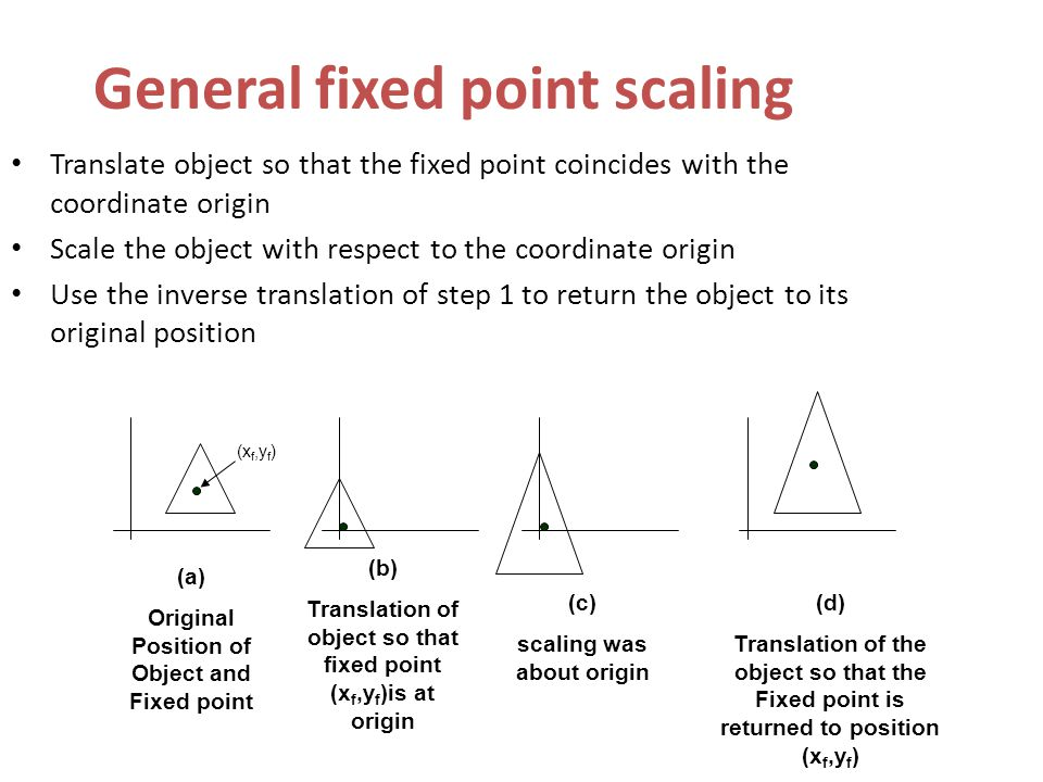 General fixed point scaling Translate object so that the fixed point coincides with the coordinate origin Scale the object with respect to the coordinate origin Use the inverse translation of step 1 to return the object to its original position (x f,y f ) (a) Original Position of Object and Fixed point (b) Translation of object so that fixed point (x f,y f )is at origin (c) scaling was about origin (d) Translation of the object so that the Fixed point is returned to position (x f,y f )