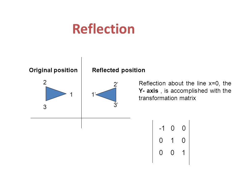 Reflection -1 0 0 0 1 0 0 0 1 1' 3' 2' 3 2 1 Original positionReflected position Reflection about the line x=0, the Y- axis, is accomplished with the transformation matrix