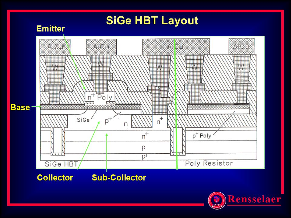 SiGe HBT Layout Base Emitter Collector Sub-Collector