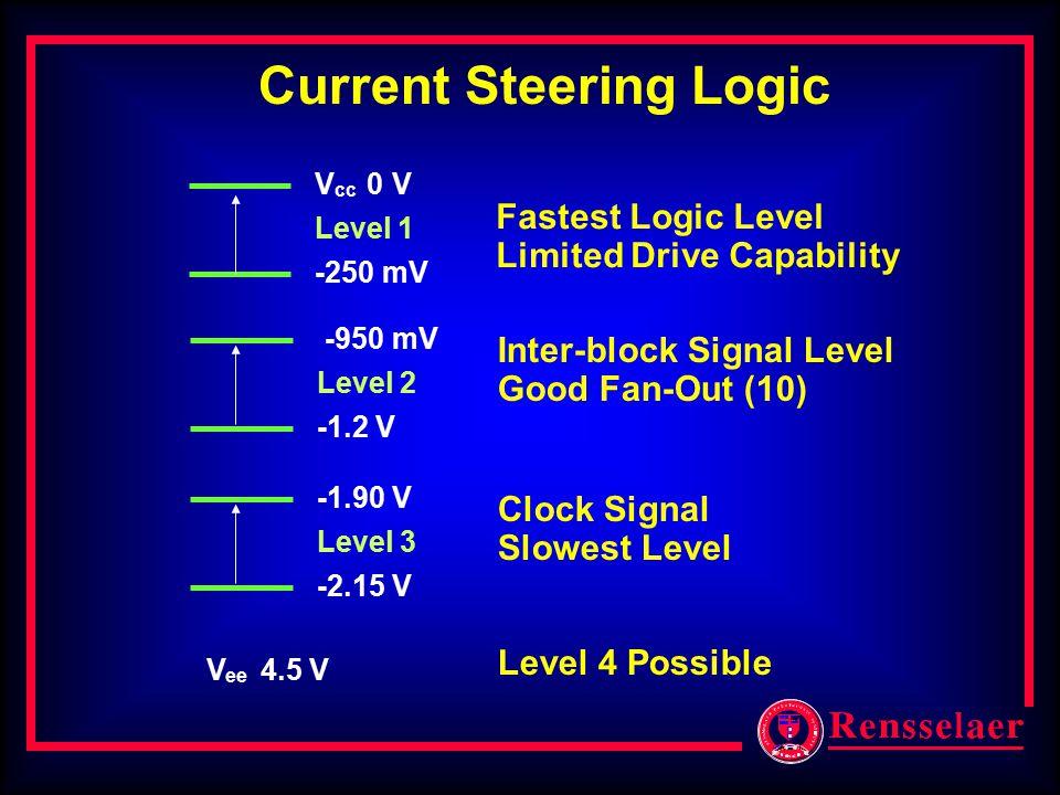 Current Steering Logic Level 1 V cc 0 V -250 mV Level 2 -950 mV -1.2 V Level 3 -1.90 V -2.15 V V ee 4.5 V Fastest Logic Level Limited Drive Capability Inter-block Signal Level Good Fan-Out (10) Clock Signal Slowest Level Level 4 Possible