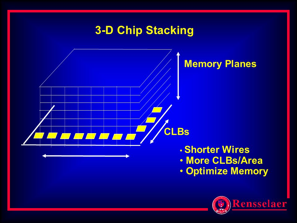 Memory Planes CLBs 3-D Chip Stacking Shorter Wires More CLBs/Area Optimize Memory