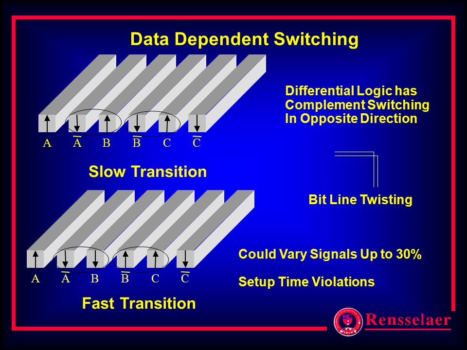 AABBCC AABBCC Slow Transition Fast Transition Data Dependent Switching Could Vary Signals Up to 30% Setup Time Violations Differential Logic has Complement Switching In Opposite Direction Bit Line Twisting