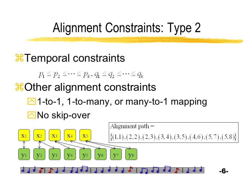 -7--7- Type-1 DTW: Table Fillup i j x(i-1) y(j) x, y: input vector/matrix Local paths: 27-45-63 degrees DTW formulation: y(j-1) x(i)