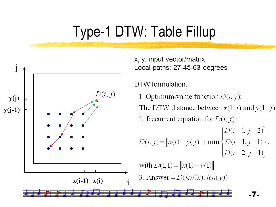 -8--8- Type-2 DTW: Table Fillup x, y: input vector/matrix Local paths: 0-45-90 degrees DTW formulation: i j x(i-1) y(j) y(j-1) x(i)