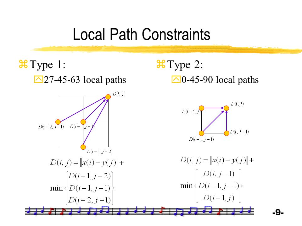 -9--9- Local Path Constraints zType 1: y27-45-63 local paths zType 2: y0-45-90 local paths
