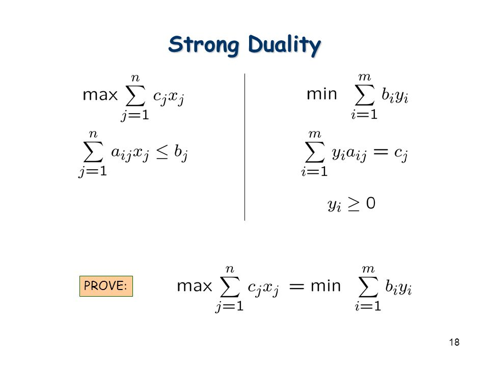 18 Strong Duality PROVE: