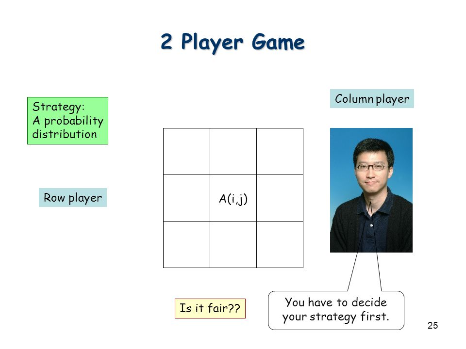 25 2 Player Game A(i,j) Row player Column player Strategy: A probability distribution You have to decide your strategy first. Is it fair??