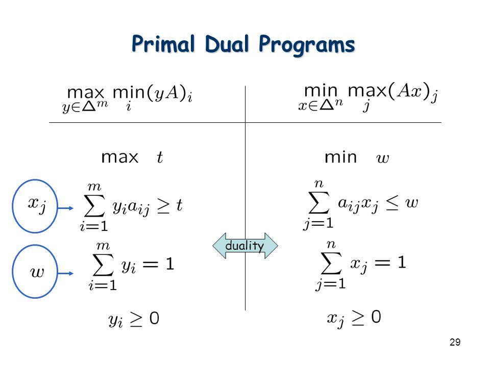 29 Primal Dual Programs duality