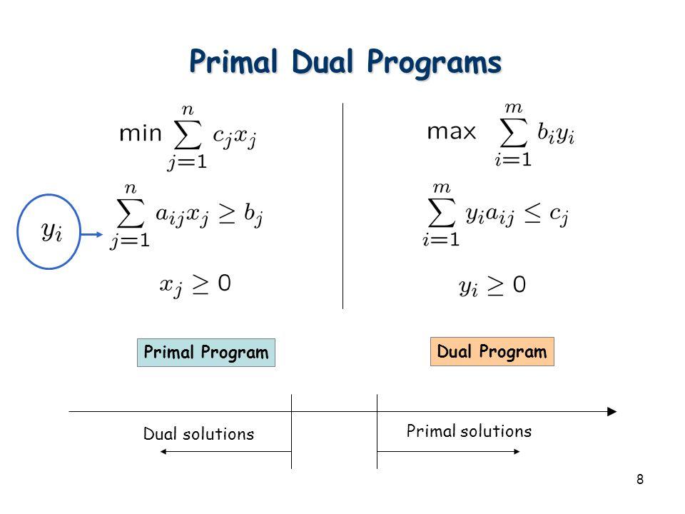 8 Primal Dual Programs Primal Program Dual Program Dual solutions Primal solutions