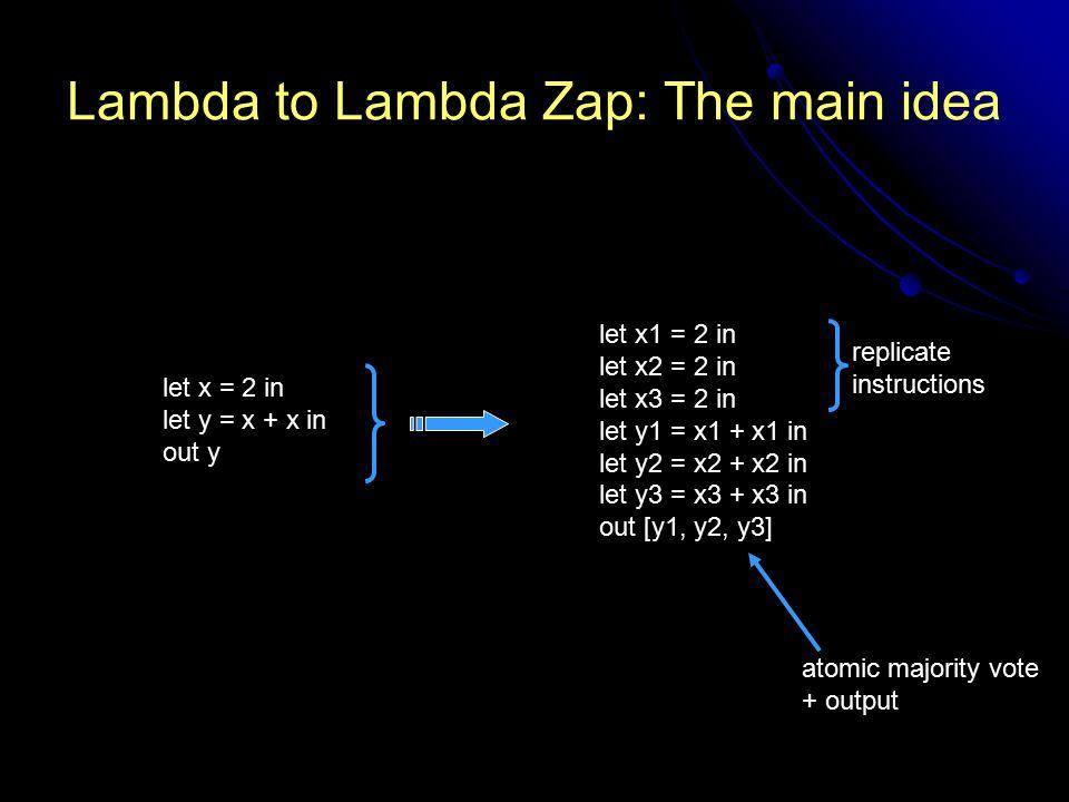 Lambda to Lambda Zap: The main idea let x = 2 in let y = x + x in out y let x1 = 2 in let x2 = 2 in let x3 = 2 in let y1 = x1 + x1 in let y2 = x2 + x2