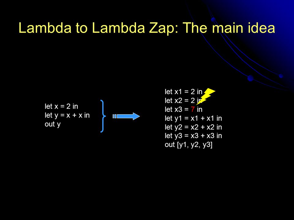 Lambda to Lambda Zap: The main idea let x = 2 in let y = x + x in out y let x1 = 2 in let x2 = 2 in let x3 = 7 in let y1 = x1 + x1 in let y2 = x2 + x2 in let y3 = x3 + x3 in out [y1, y2, y3]