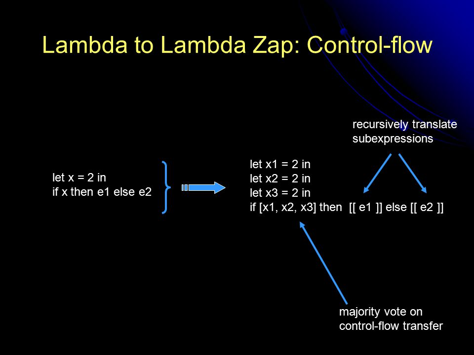 Lambda to Lambda Zap: Control-flow let x = 2 in if x then e1 else e2 let x1 = 2 in let x2 = 2 in let x3 = 2 in if [x1, x2, x3] then [[ e1 ]] else [[ e2 ]] majority vote on control-flow transfer recursively translate subexpressions