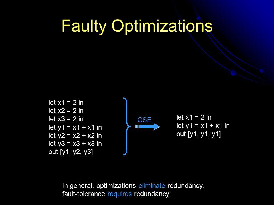 Faulty Optimizations let x1 = 2 in let x2 = 2 in let x3 = 2 in let y1 = x1 + x1 in let y2 = x2 + x2 in let y3 = x3 + x3 in out [y1, y2, y3] In general