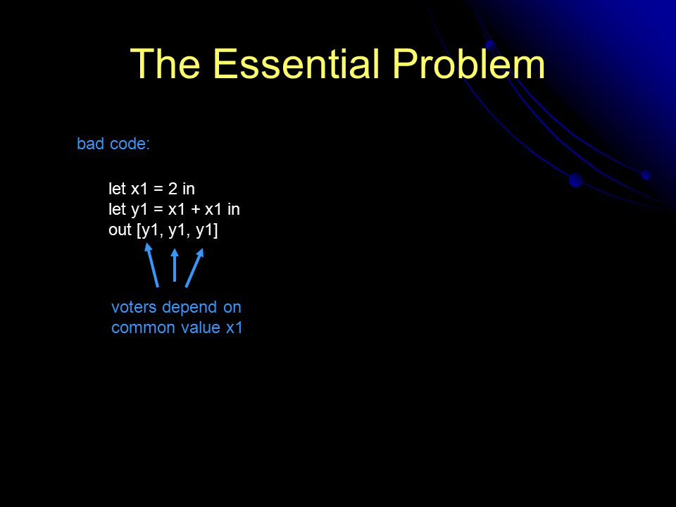 The Essential Problem voters depend on common value x1 let x1 = 2 in let y1 = x1 + x1 in out [y1, y1, y1] bad code: