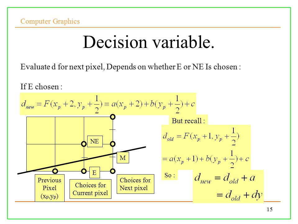 Computer Graphics 15 Decision variable.
