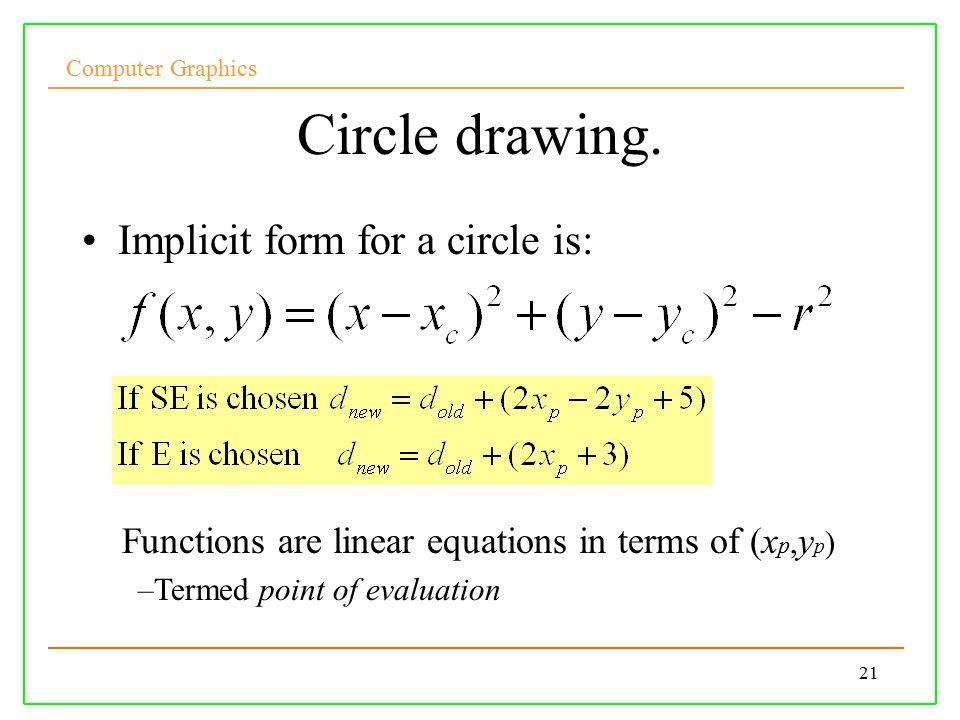 Computer Graphics 21 Circle drawing.