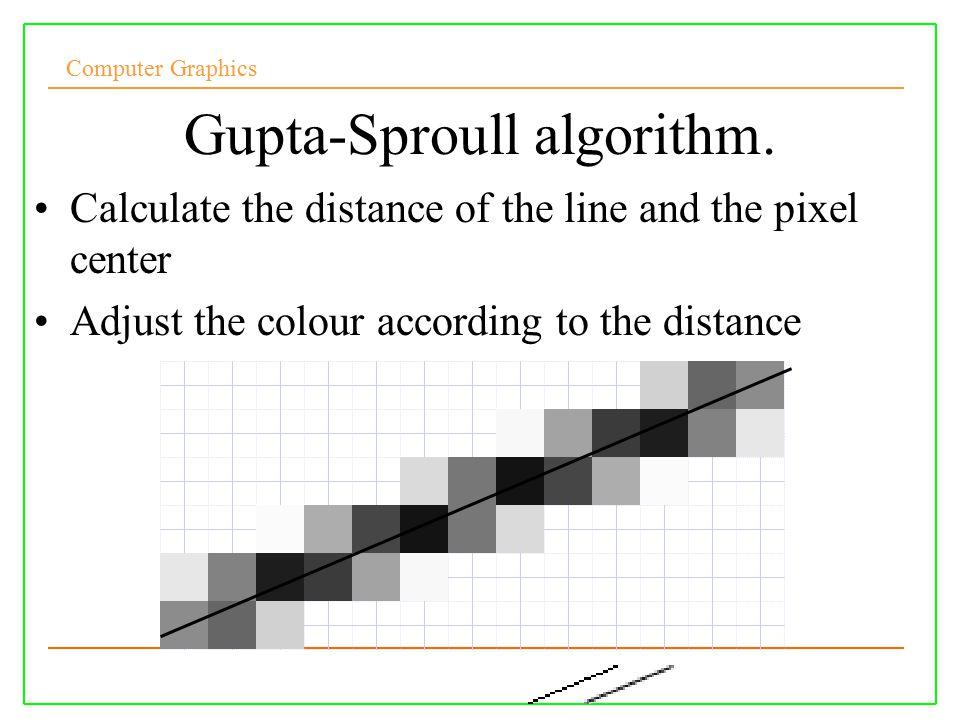 Computer Graphics Gupta-Sproull algorithm.