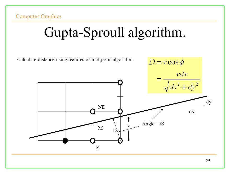 Computer Graphics 25 Gupta-Sproull algorithm.