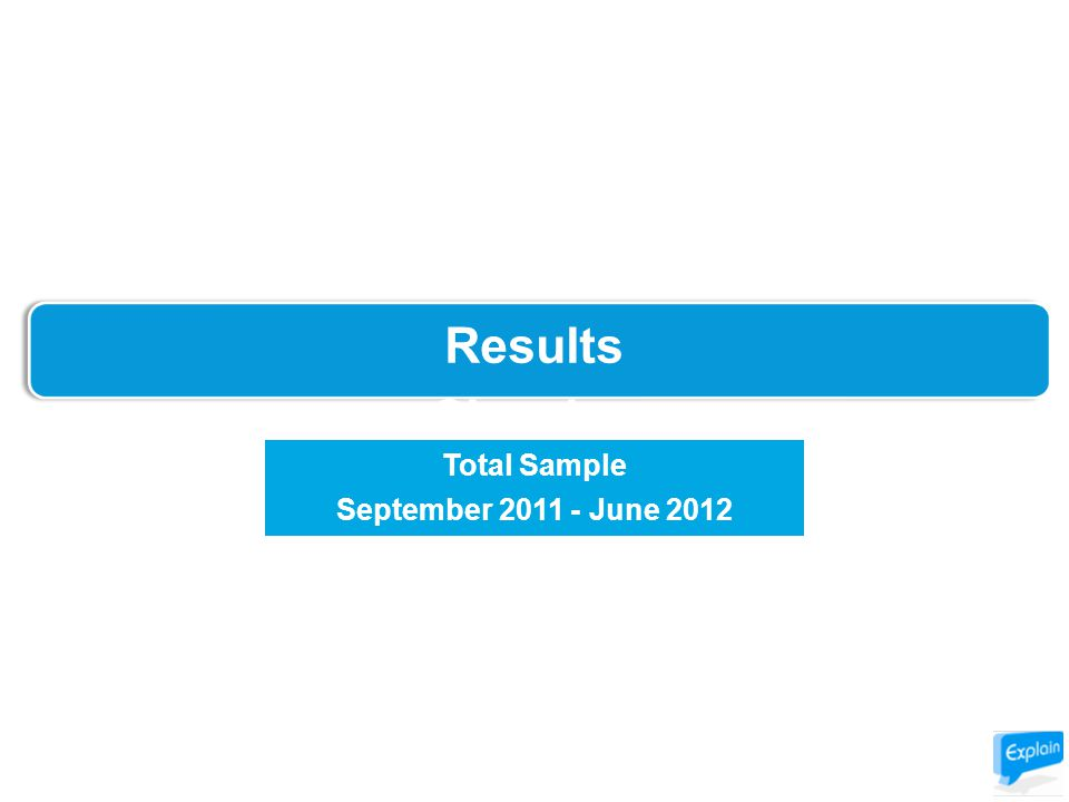 Results Cleaning Total Sample September 2011 - June 2012