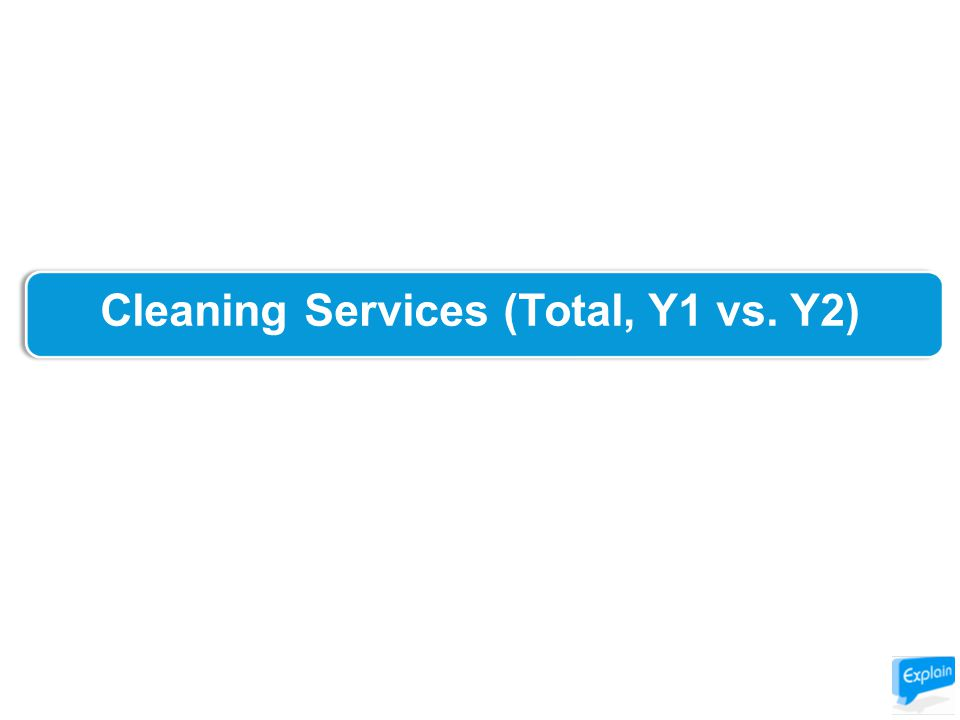 Cleaning Services (Total, Y1 vs. Y2)