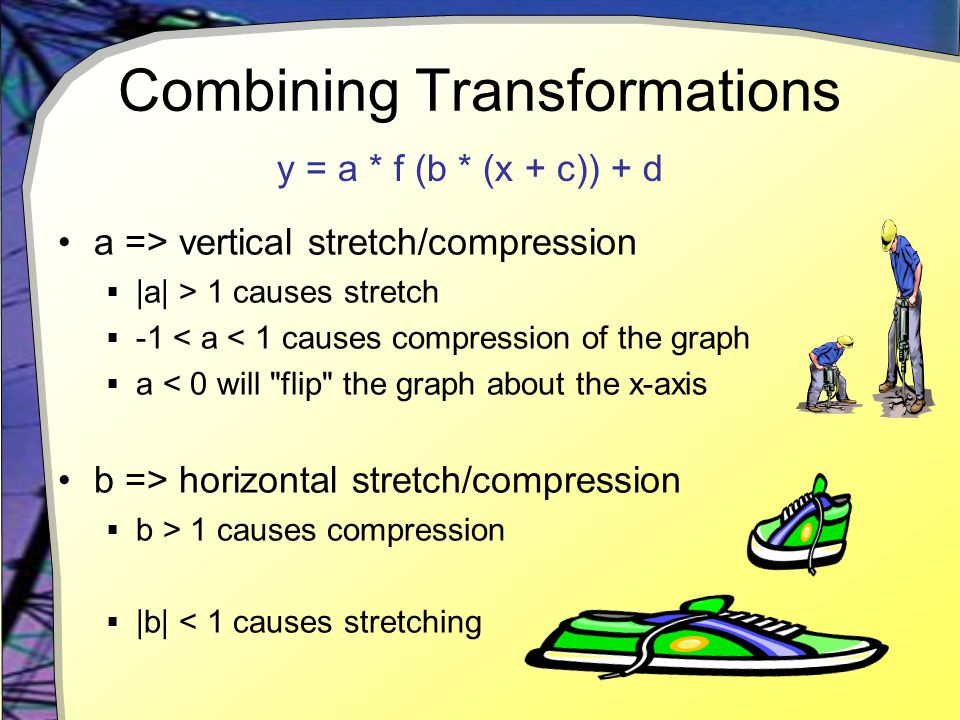Combining Transformations a => vertical stretch/compression  |a| > 1 causes stretch  -1 < a < 1 causes compression of the graph  a < 0 will flip the graph about the x-axis b => horizontal stretch/compression  b > 1 causes compression  |b| < 1 causes stretching y = a * f (b * (x + c)) + d